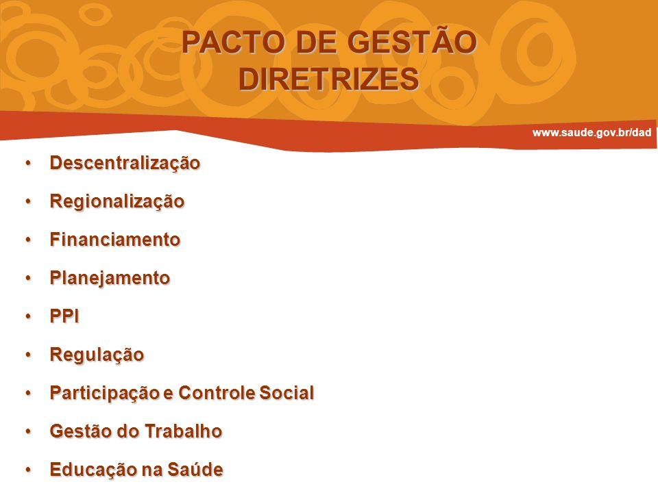 DescentralizaçãoDescentralização RegionalizaçãoRegionalização FinanciamentoFinanciamento PlanejamentoPlanejamento PPIPPI RegulaçãoRegulação Participação e Controle SocialParticipação e Controle Social Gestão do TrabalhoGestão do Trabalho Educação na SaúdeEducação na Saúde PACTO DE GESTÃO DIRETRIZES www.saude.gov.br/dad