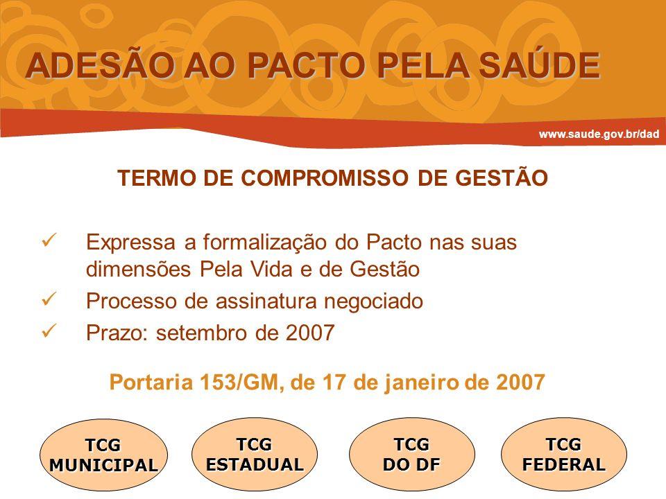 TERMO DE COMPROMISSO DE GESTÃO Expressa a formalização do Pacto nas suas dimensões Pela Vida e de Gestão Processo de assinatura negociado Prazo: setembro de 2007 ADESÃO AO PACTO PELA SAÚDE TCGMUNICIPAL TCGESTADUALTCG DO DF TCGFEDERAL Portaria 153/GM, de 17 de janeiro de 2007 www.saude.gov.br/dad