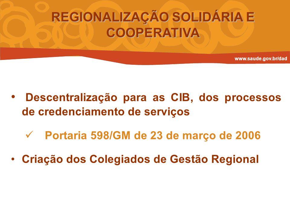 Descentralização para as CIB, dos processos de credenciamento de serviços Criação dos Colegiados de Gestão Regional REGIONALIZAÇÃO SOLIDÁRIA E COOPERATIVA www.saude.gov.br/dad Portaria 598/GM de 23 de março de 2006