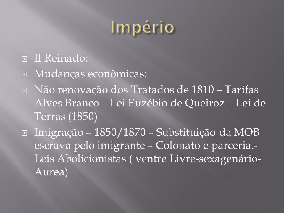 II Reinado: Mudanças econômicas: Não renovação dos Tratados de 1810 – Tarifas Alves Branco – Lei Euzébio de Queiroz – Lei de Terras (1850) Imigração –