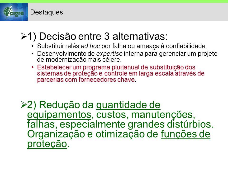 Destaques 1) Decisão entre 3 alternativas: Substituir relés ad hoc por falha ou ameaça à confiabilidade.