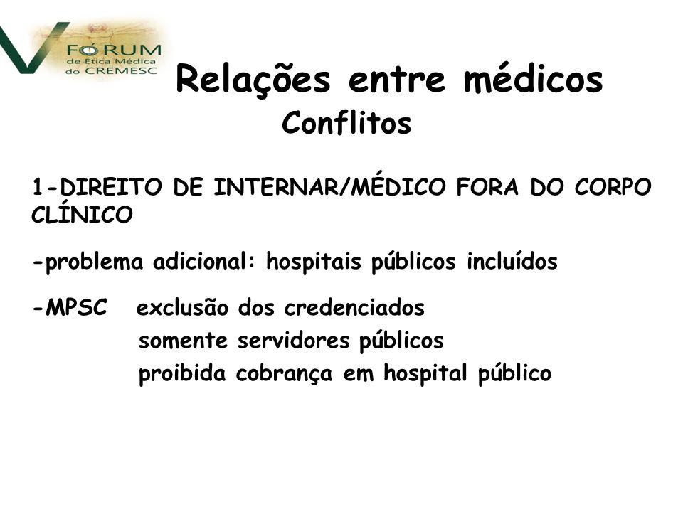 Conflitos 1-DIREITO DE INTERNAR/MÉDICO FORA DO CORPO CLÍNICO -problema adicional: hospitais públicos incluídos -MPSC exclusão dos credenciados somente servidores públicos proibida cobrança em hospital público Relações entre médicos