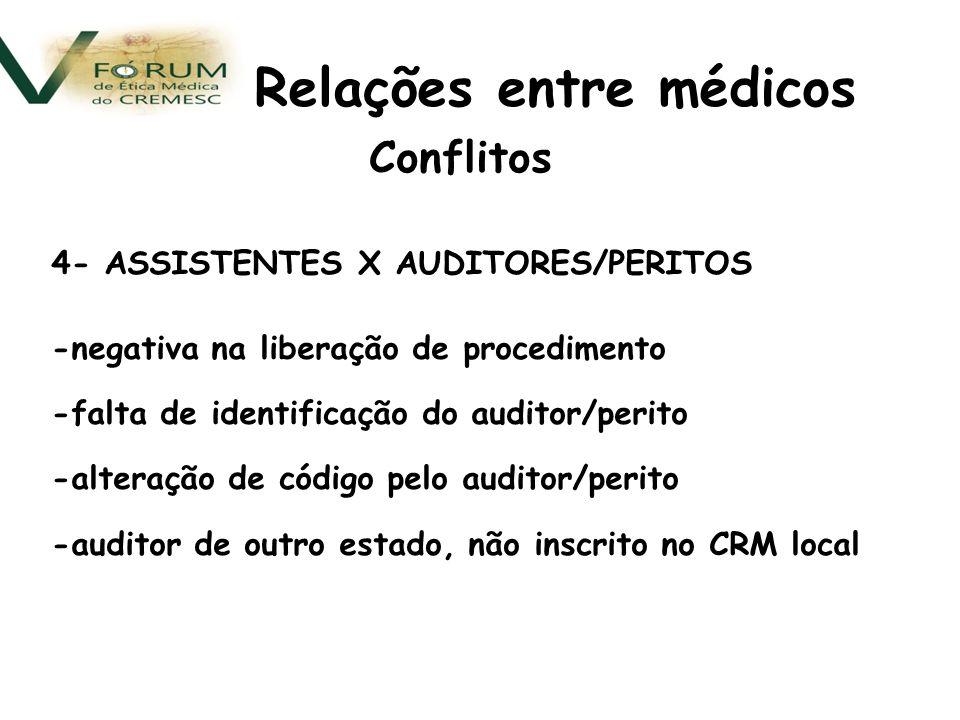Conflitos 4- ASSISTENTES X AUDITORES/PERITOS -negativa na liberação de procedimento -falta de identificação do auditor/perito -alteração de código pelo auditor/perito -auditor de outro estado, não inscrito no CRM local Relações entre médicos