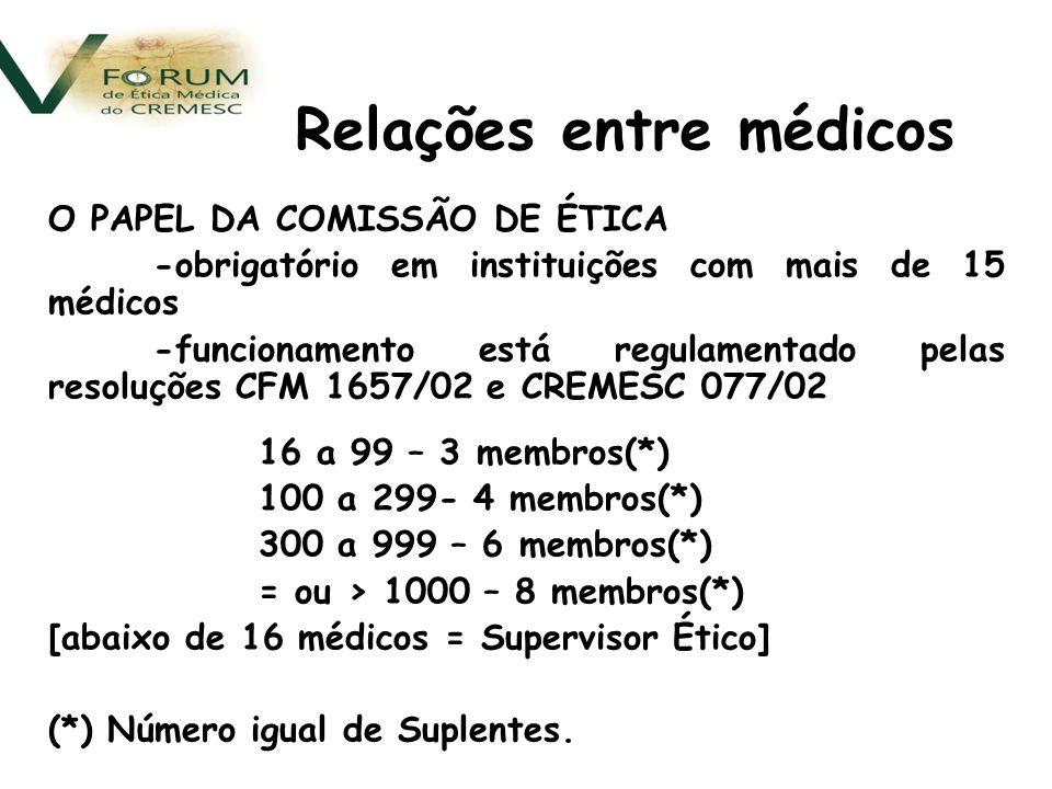 O PAPEL DA COMISSÃO DE ÉTICA -obrigatório em instituições com mais de 15 médicos -funcionamento está regulamentado pelas resoluções CFM 1657/02 e CREMESC 077/02 16 a 99 – 3 membros(*) 100 a 299- 4 membros(*) 300 a 999 – 6 membros(*) = ou 1000 – 8 membros(*) [abaixo de 16 médicos = Supervisor Ético] (*) Número igual de Suplentes.