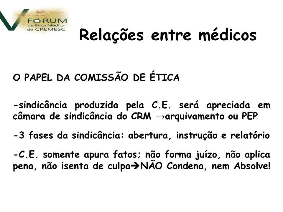O PAPEL DA COMISSÃO DE ÉTICA -sindicância produzida pela C.E.