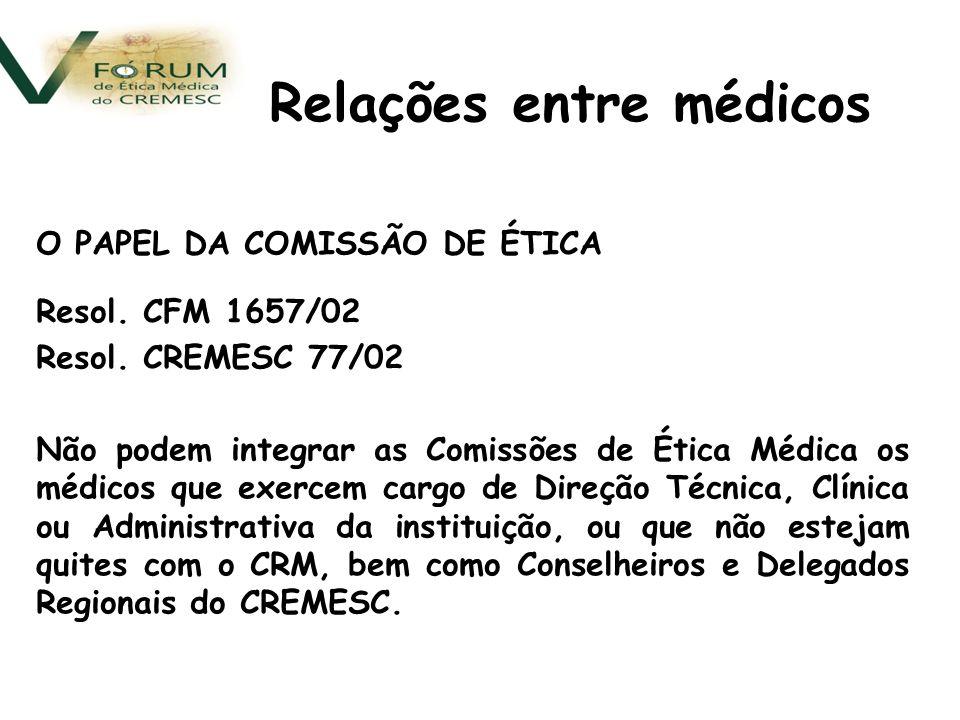 O PAPEL DA COMISSÃO DE ÉTICA Resol.CFM 1657/02 Resol.
