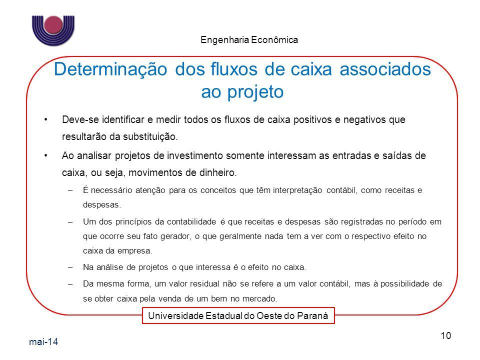 Universidade Estadual do Oeste do Paraná Engenharia Econômica Deve-se identificar e medir todos os fluxos de caixa positivos e negativos que resultarã