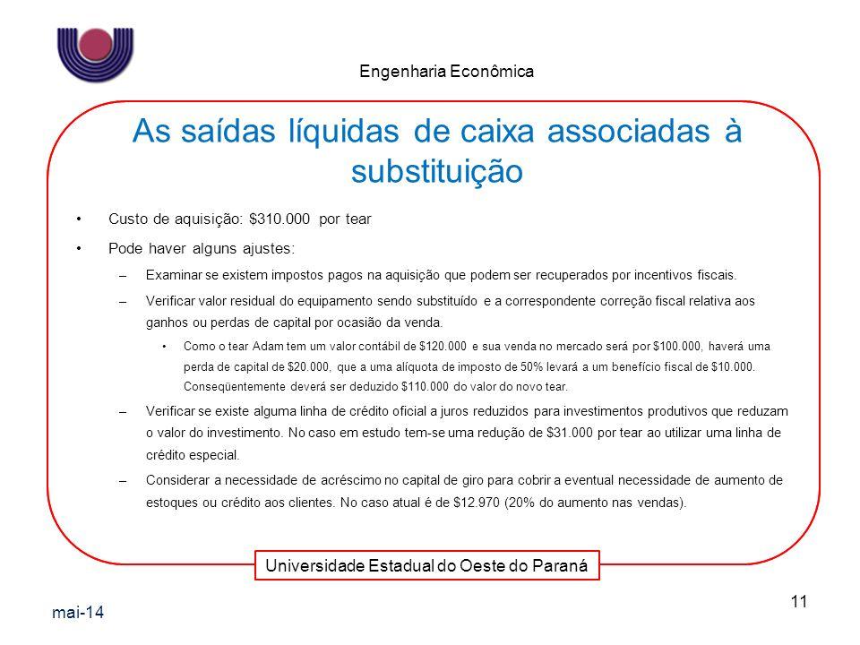 Universidade Estadual do Oeste do Paraná Engenharia Econômica Custo de aquisição: $310.000 por tear Pode haver alguns ajustes: –Examinar se existem im