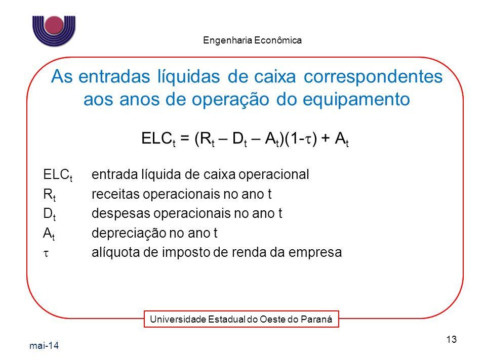 Universidade Estadual do Oeste do Paraná Engenharia Econômica ELC t = (R t – D t – A t )(1- ) + A t ELC t entrada líquida de caixa operacional R t rec