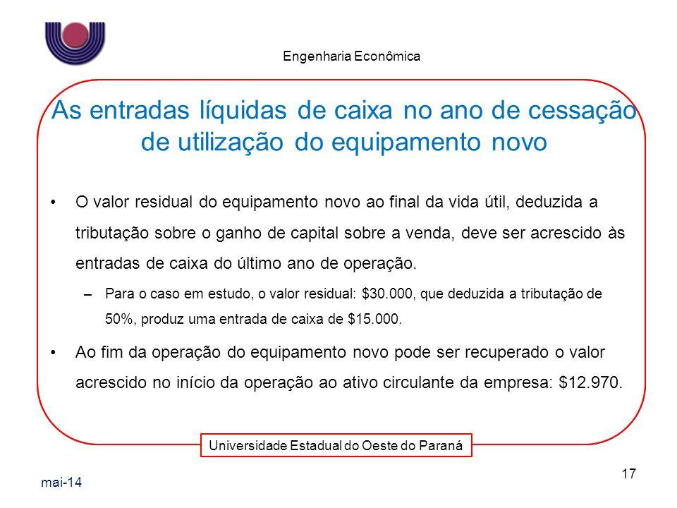 Universidade Estadual do Oeste do Paraná Engenharia Econômica O valor residual do equipamento novo ao final da vida útil, deduzida a tributação sobre