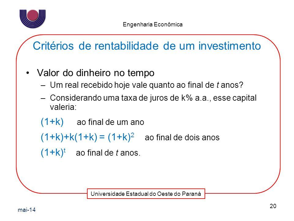 Universidade Estadual do Oeste do Paraná Engenharia Econômica Valor do dinheiro no tempo –Um real recebido hoje vale quanto ao final de t anos? –Consi