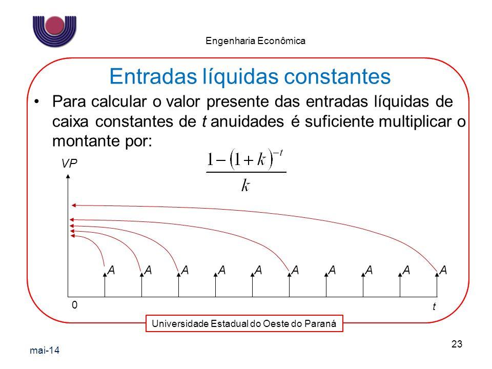 Universidade Estadual do Oeste do Paraná Engenharia Econômica A 0 t AAAAAAAAA VP Para calcular o valor presente das entradas líquidas de caixa constan