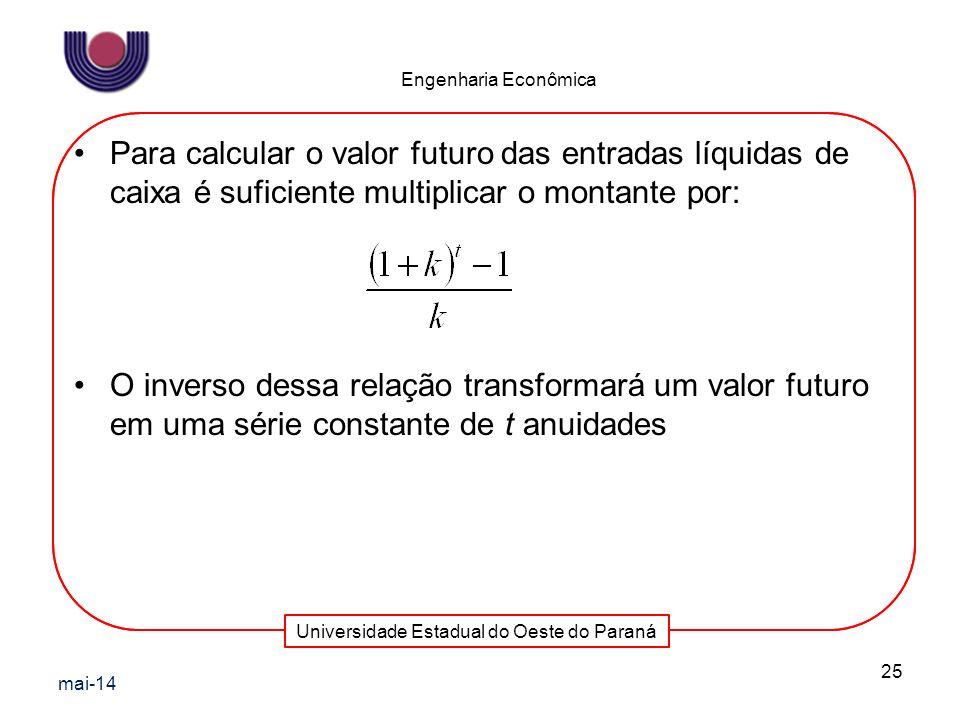 Universidade Estadual do Oeste do Paraná Engenharia Econômica Para calcular o valor futuro das entradas líquidas de caixa é suficiente multiplicar o m