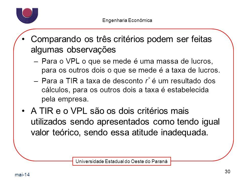 Universidade Estadual do Oeste do Paraná Engenharia Econômica Comparando os três critérios podem ser feitas algumas observações –Para o VPL o que se m