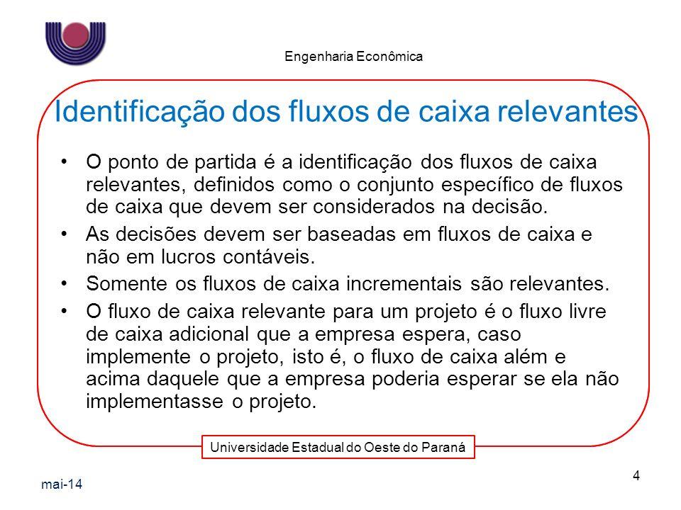 Universidade Estadual do Oeste do Paraná Engenharia Econômica O ponto de partida é a identificação dos fluxos de caixa relevantes, definidos como o co
