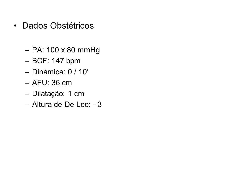 Dados Obstétricos –PA: 100 x 80 mmHg –BCF: 147 bpm –Dinâmica: 0 / 10 –AFU: 36 cm –Dilatação: 1 cm –Altura de De Lee: - 3