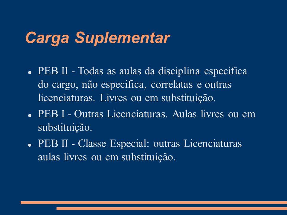 Carga Suplementar PEB II - Todas as aulas da disciplina especifica do cargo, não especifica, correlatas e outras licenciaturas. Livres ou em substitui