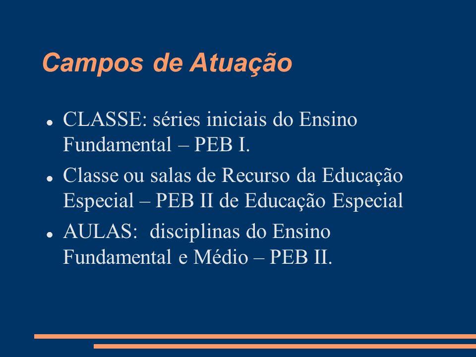 Campos de Atuação CLASSE: séries iniciais do Ensino Fundamental – PEB I. Classe ou salas de Recurso da Educação Especial – PEB II de Educação Especial