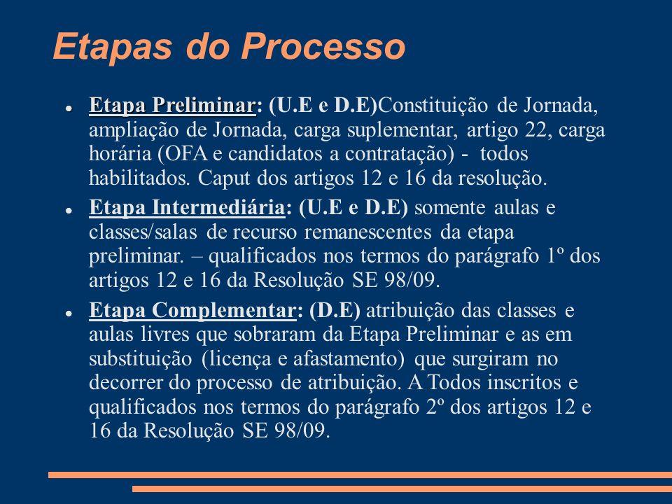 Etapas do Processo Etapa Preliminar Etapa Preliminar: (U.E e D.E)Constituição de Jornada, ampliação de Jornada, carga suplementar, artigo 22, carga ho