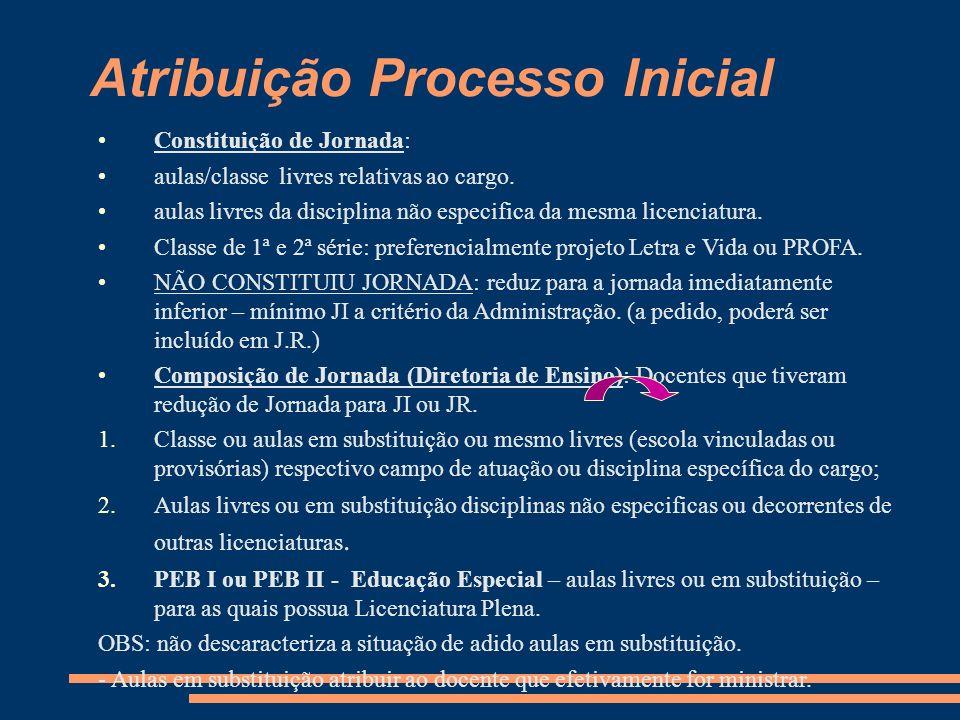 Atribuição Processo Inicial Constituição de Jornada: aulas/classe livres relativas ao cargo. aulas livres da disciplina não especifica da mesma licenc