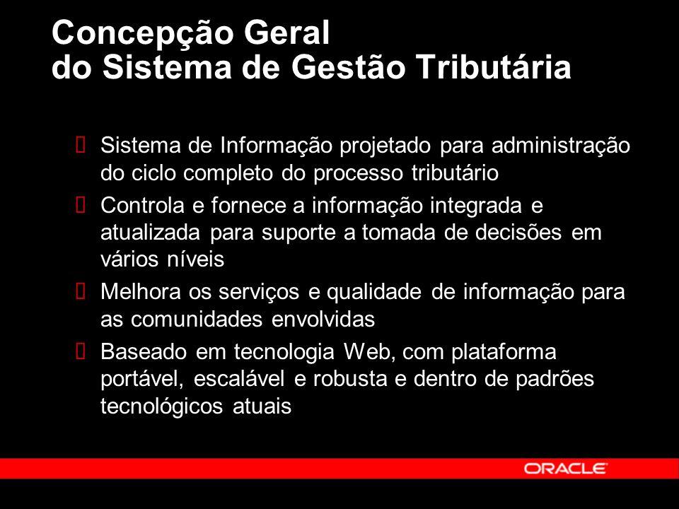 Concepção Geral do Sistema de Gestão Tributária Sistema de Informação projetado para administração do ciclo completo do processo tributário Controla e