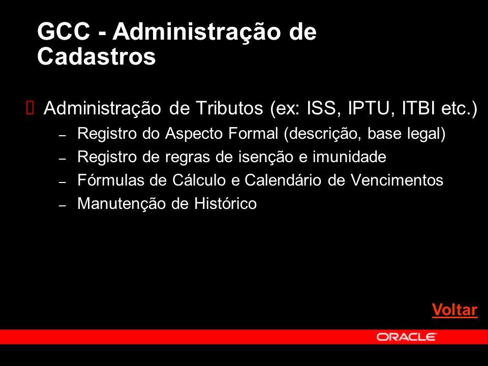 Administração de Tributos (ex: ISS, IPTU, ITBI etc.) – Registro do Aspecto Formal (descrição, base legal) – Registro de regras de isenção e imunidade