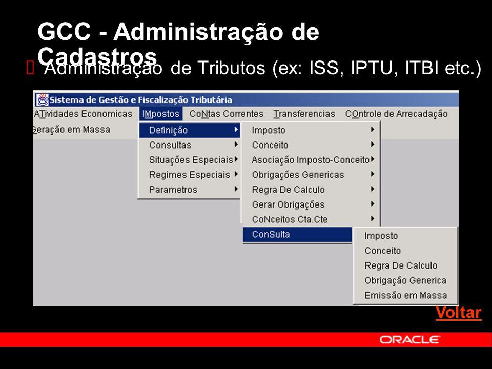 Administração de Tributos (ex: ISS, IPTU, ITBI etc.) GCC - Administração de Cadastros Voltar