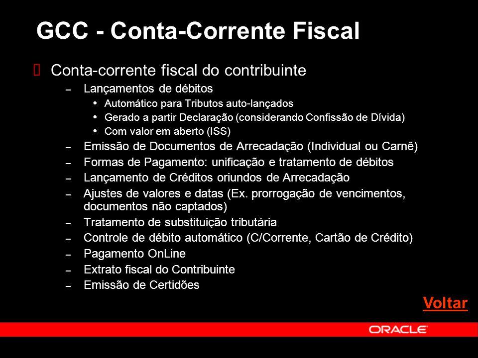 Conta-corrente fiscal do contribuinte – Lançamentos de débitos Automático para Tributos auto-lançados Gerado a partir Declaração (considerando Confiss