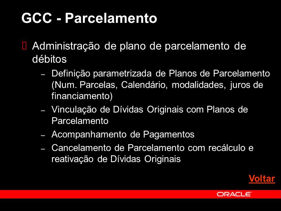 Administração de plano de parcelamento de débitos – Definição parametrizada de Planos de Parcelamento (Num. Parcelas, Calendário, modalidades, juros d