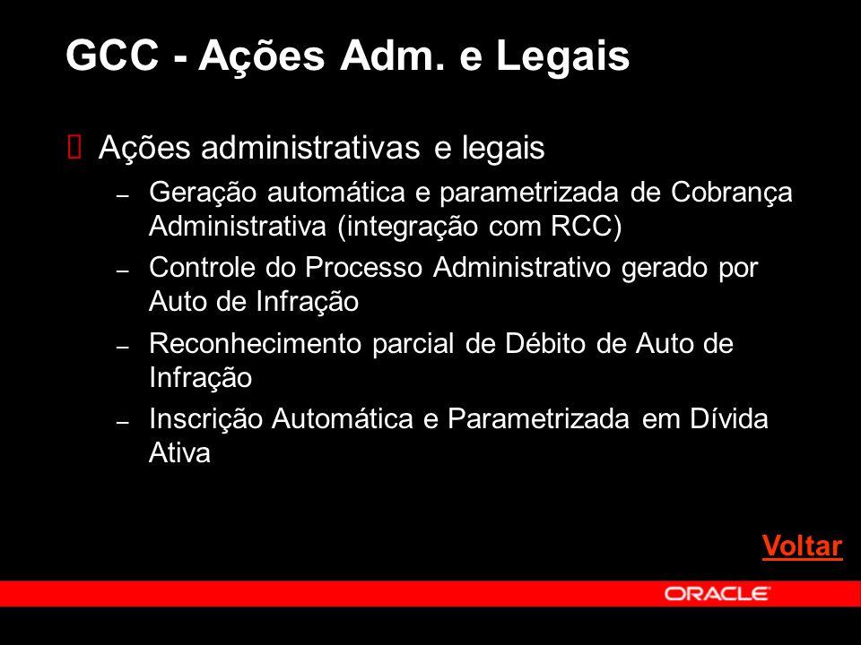 Ações administrativas e legais – Geração automática e parametrizada de Cobrança Administrativa (integração com RCC) – Controle do Processo Administrativo gerado por Auto de Infração – Reconhecimento parcial de Débito de Auto de Infração – Inscrição Automática e Parametrizada em Dívida Ativa GCC - Ações Adm.