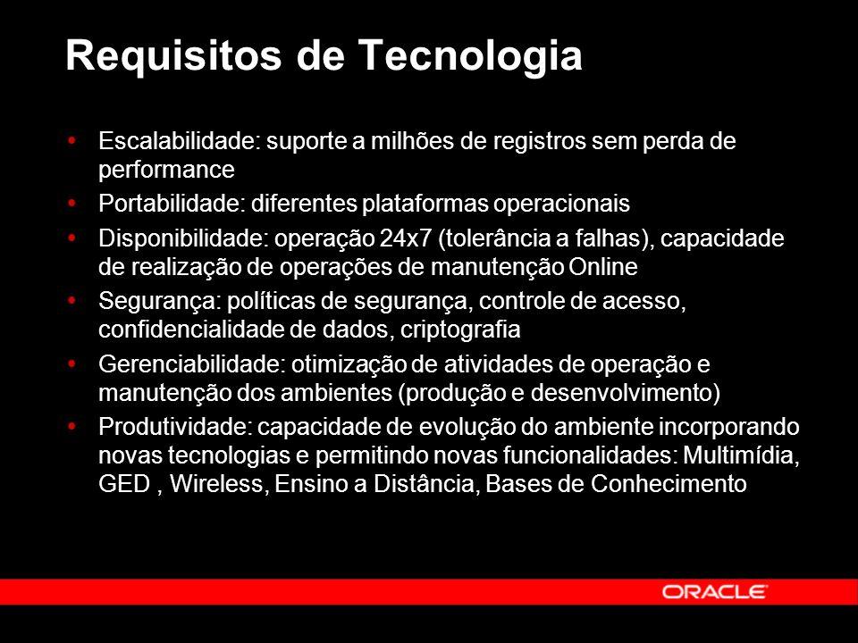 Requisitos de Tecnologia Escalabilidade: suporte a milhões de registros sem perda de performance Portabilidade: diferentes plataformas operacionais Di