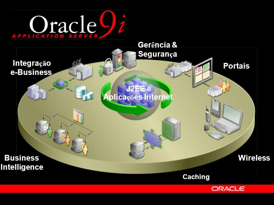 J2EE e Aplica çõ es Internet Portais WirelessBusiness Intelligence Integra çã o e-Business Ger ê ncia & Seguran ç a Caching