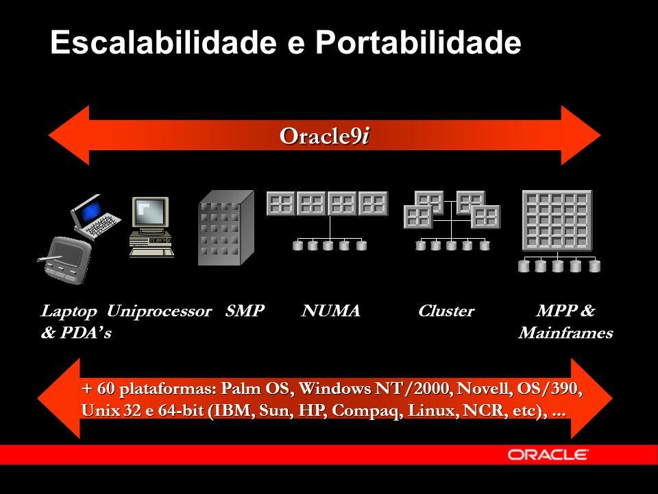 Escalabilidade e Portabilidade + 60 plataformas: Palm OS, Windows NT/2000, Novell, OS/390, Unix 32 e 64-bit (IBM, Sun, HP, Compaq, Linux, NCR, etc),..