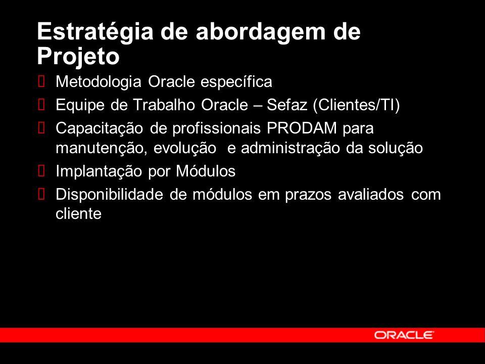 Estratégia de abordagem de Projeto Metodologia Oracle específica Equipe de Trabalho Oracle – Sefaz (Clientes/TI) Capacitação de profissionais PRODAM para manutenção, evolução e administração da solução Implantação por Módulos Disponibilidade de módulos em prazos avaliados com cliente