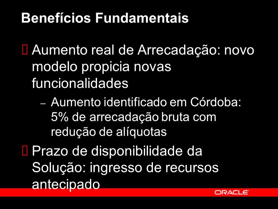 Benefícios Fundamentais Aumento real de Arrecadação: novo modelo propicia novas funcionalidades – Aumento identificado em Córdoba: 5% de arrecadação bruta com redução de alíquotas Prazo de disponibilidade da Solução: ingresso de recursos antecipado