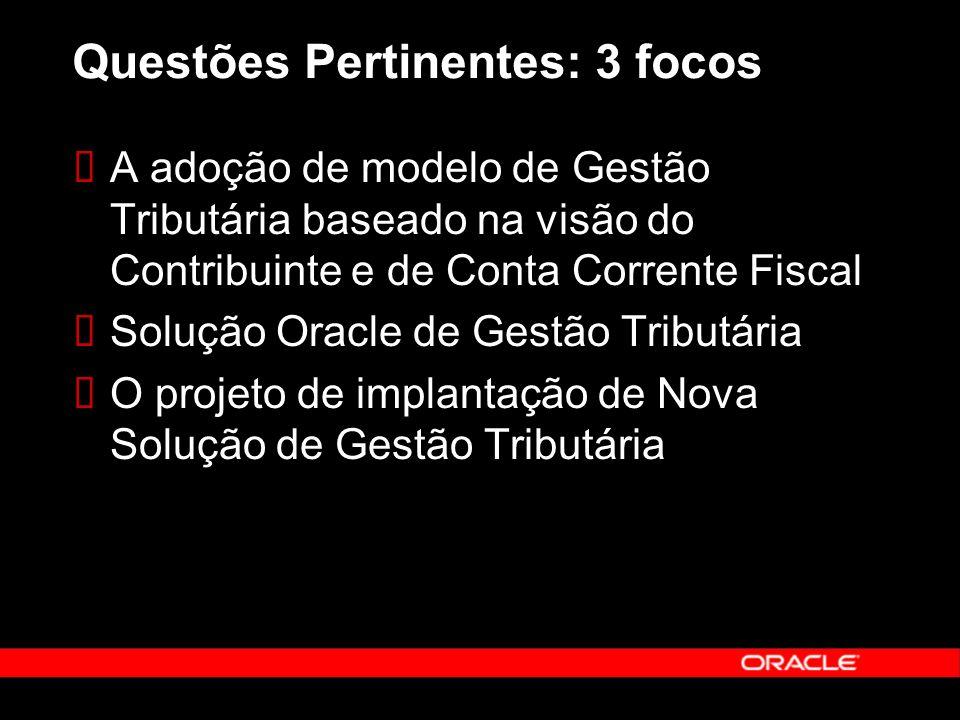 Questões Pertinentes: 3 focos A adoção de modelo de Gestão Tributária baseado na visão do Contribuinte e de Conta Corrente Fiscal Solução Oracle de Ge