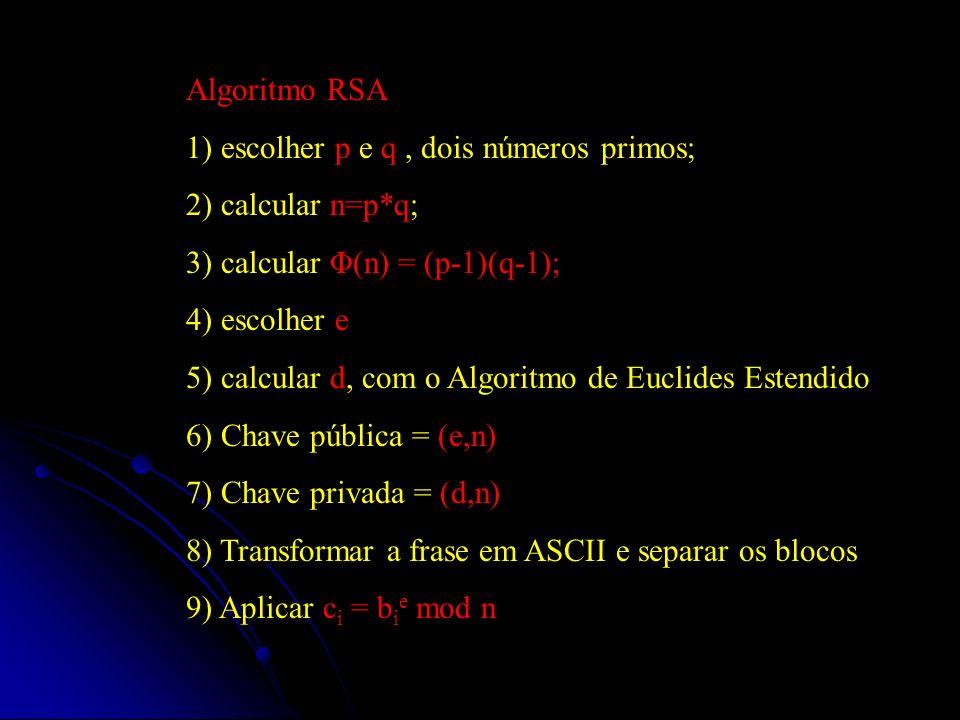 Algoritmo de Euclides Estendido INÍCIO R0= Φ(n), R1= e, x0=1, y0=0, x1=0, y1=1; Repita o procedimento abaixo enquanto R<>0; R= R0 mod R1; q = inteiro de (Φ(n)/e); x = x0 – q.x1; x0 = x1; x1 = x; y = y0 –q.