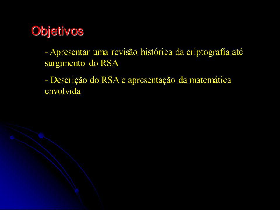 Sumário IntroduçãoDesenvolmento Breve Histórico Cifras assimétricas RSA e Aritmética Modular Conclusão