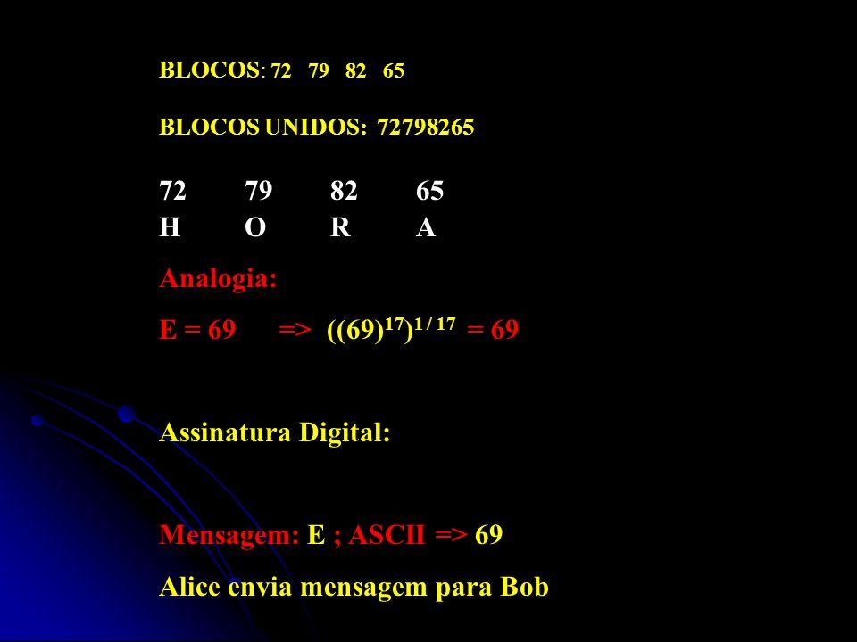ALICE p = 41, q = 29, n = 1189, Φ(n) = 1120) chave pública: (e, n) = (17, 1189) chave privada: (d, n) = (593, 1189) BOB p = 31, q = 37, n = 1147, Φ(n) = 1080) chave pública: (e, n) = (11, 1147) chave privada:(d, n) = (491, 1147) CRIPTOGRAFIA (ALICE) 69 11 mod 1147 => 516 516 593 mod 1189 => 924 DECRIPTOGRAFIA (BOB) 924 17 mod 1189 => 516 516 491 mod 1147 => 69