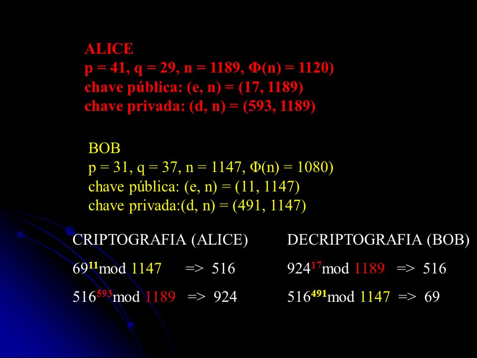 Simétricos x Assimétricos As vantagens dos algoritmos simétricos são: Não precisam transmitir a chave privada Permitem a assinatura digital E as desvantagens são relativas a velocidade de processamento, que é mais lenta que os simétricos