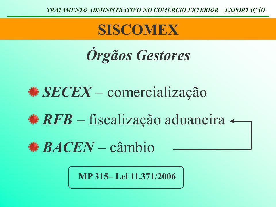 SISCOMEX TRATAMENTO ADMINISTRATIVO NO COMÉRCIO EXTERIOR – EXPORTAÇÃO Órgãos Gestores SECEX – comercialização RFB – fiscalização aduaneira BACEN – câmb