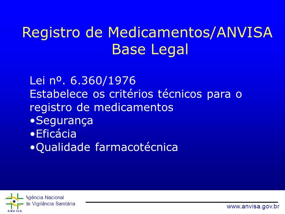 Agência Nacional de Vigilância Sanitária www.anvisa.gov.br Registro de Medicamentos/ANVISA Base Legal Lei nº. 6.360/1976 Estabelece os critérios técni