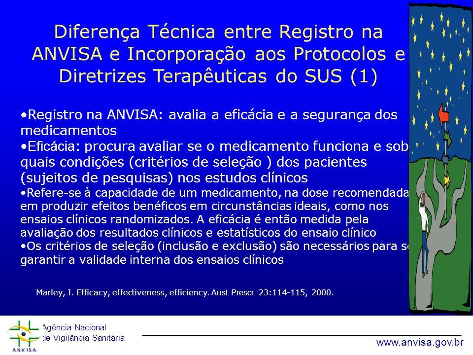 Agência Nacional de Vigilância Sanitária www.anvisa.gov.br Diferença Técnica entre Registro na ANVISA e Incorporação aos Protocolos e Diretrizes Terap