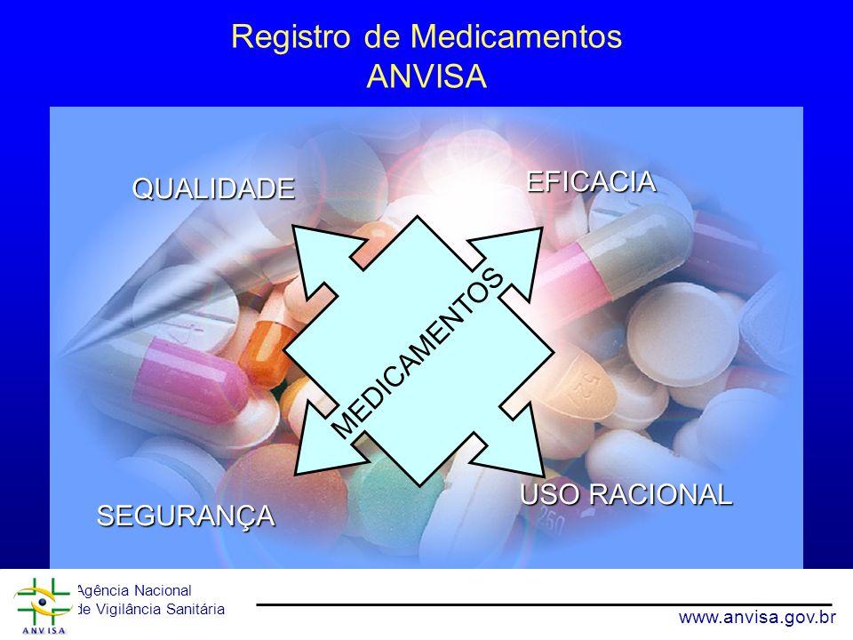 Agência Nacional de Vigilância Sanitária www.anvisa.gov.br MEDICAMENTOS EFICACIA USO RACIONAL SEGURANÇA QUALIDADE Registro de Medicamentos ANVISA 25