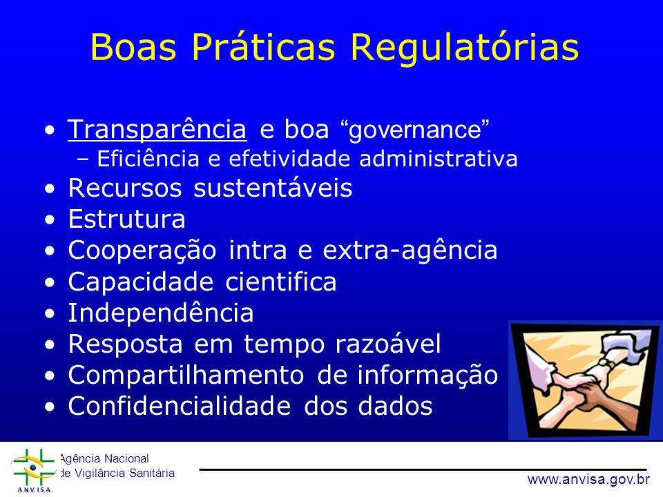 Agência Nacional de Vigilância Sanitária www.anvisa.gov.br Boas Práticas Regulatórias Transparência e boa governance –Eficiência e efetividade adminis