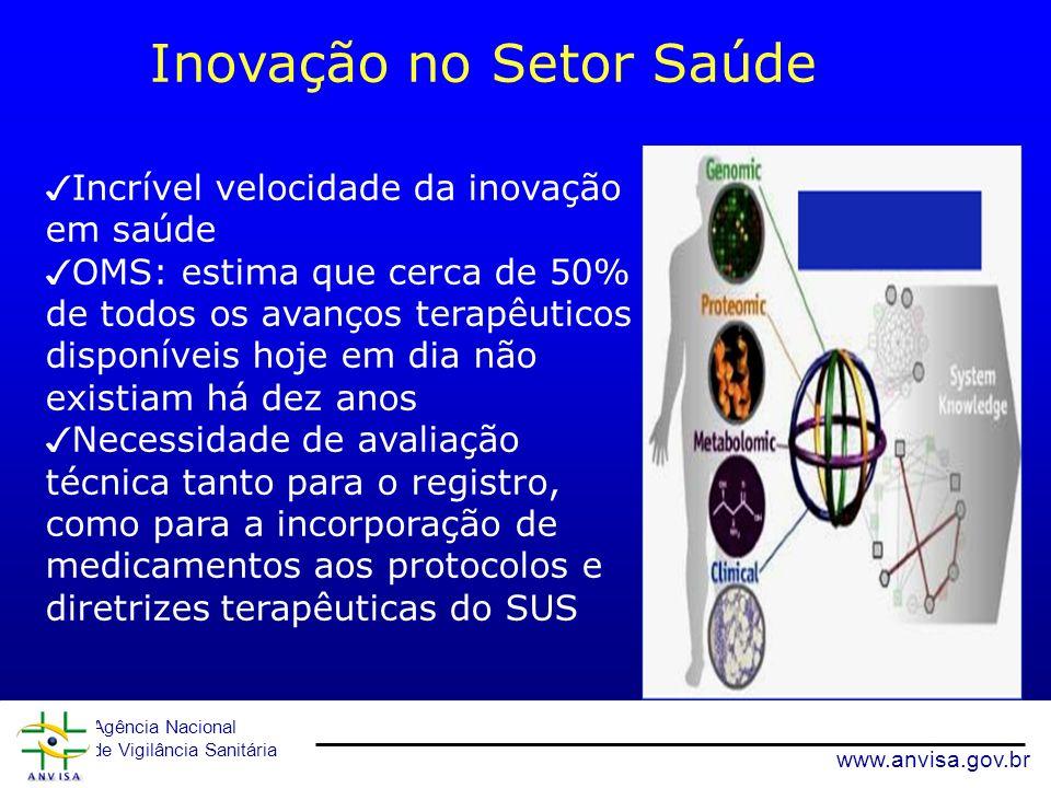 Agência Nacional de Vigilância Sanitária www.anvisa.gov.br Incrível velocidade da inovação em saúde OMS: estima que cerca de 50% de todos os avanços t