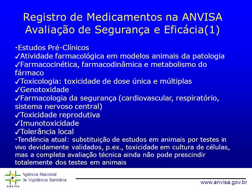 Agência Nacional de Vigilância Sanitária www.anvisa.gov.br Registro de Medicamentos na ANVISA Avaliação de Segurança e Eficácia(1) Estudos Pré-Clínico