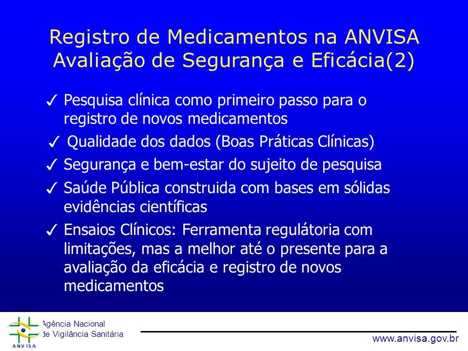Agência Nacional de Vigilância Sanitária www.anvisa.gov.br Registro de Medicamentos na ANVISA Avaliação de Segurança e Eficácia(2) Pesquisa clínica co