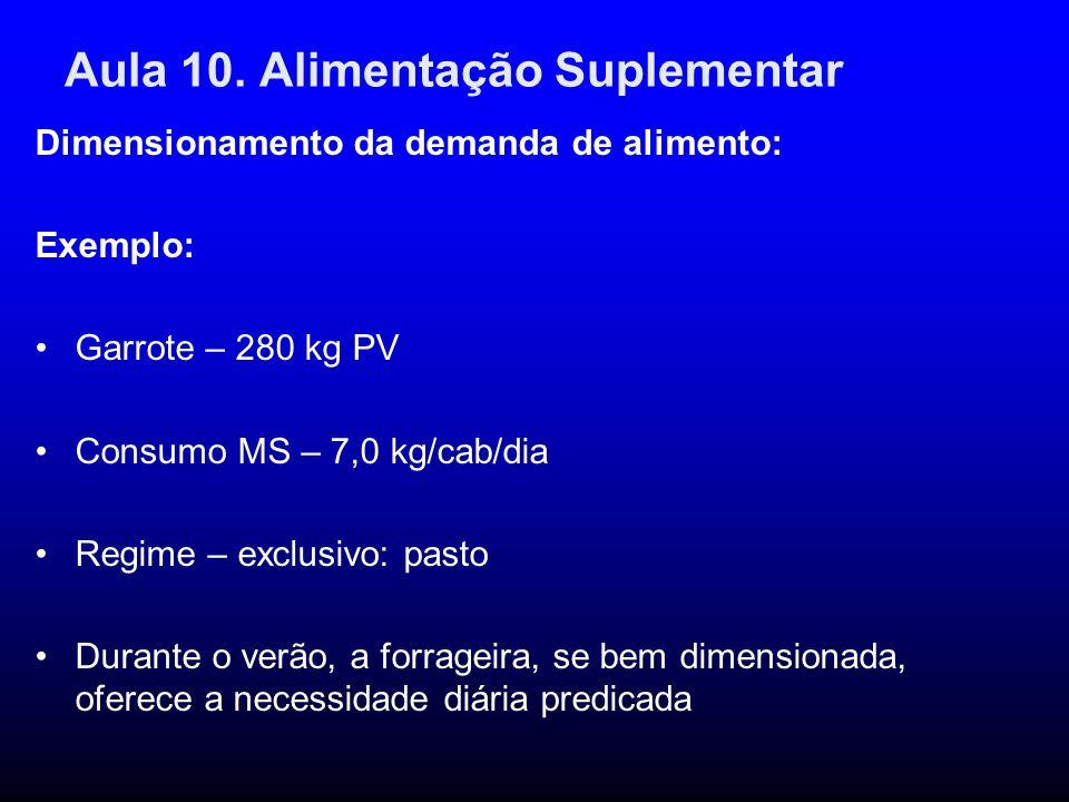 Aula 10. Alimentação Suplementar Dimensionamento da demanda de alimento: Exemplo: Garrote – 280 kg PV Consumo MS – 7,0 kg/cab/dia Regime – exclusivo:
