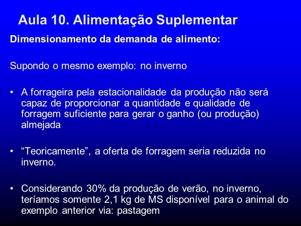 Aula 10. Alimentação Suplementar Dimensionamento da demanda de alimento: Supondo o mesmo exemplo: no inverno A forrageira pela estacionalidade da prod